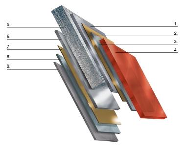 структура покрытия металлочерепицы