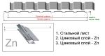 Металлопрофиль | Профнастил ПС-18 на высокий забор, стены и кровлю