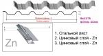 Металлопрофиль | Профнастил С-44J/ПК-45 для кровель и несущих перекрытий